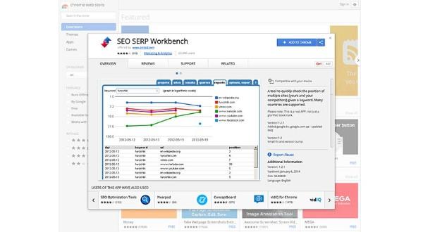 tool seo serp workbench - xem thứ hạng từ khoá